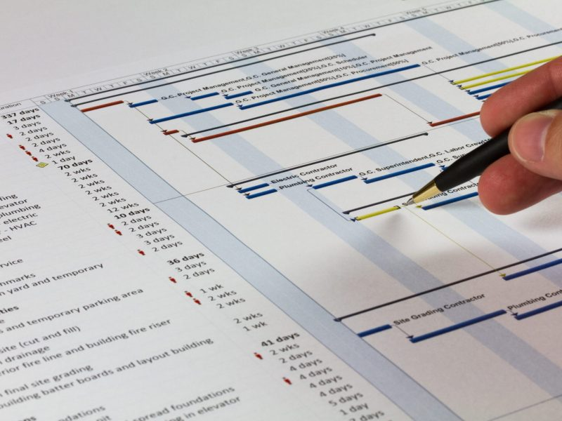 Detailed Gantt Chart showing Tasks, Resources and Notes. Includes a pen being held by a man on the right.
